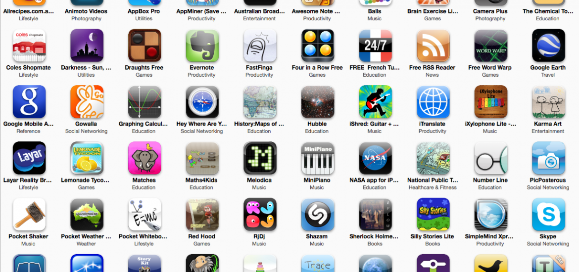4070469389 4c91bd404d o 1170x550 - 20 Useful (and Mostly Free) Travel Apps